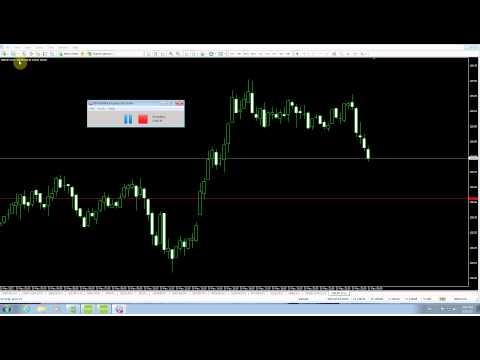 Forex Tips: British Pound vs. Yen Part 1