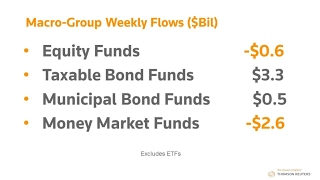 Thomson Reuters Lipper Weekly U.S. Fund Flows