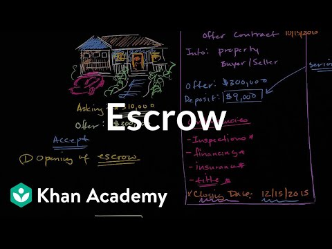 Escrow Video Home Buying Process Khan Academy