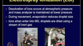 Mod-22 Lec-22 Liquid chromatography-Mass spectrometry (LC-MS/MS)