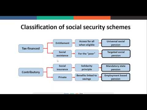 Fiscal Space for Social Protection: Harmonization of Contributory and Non-Contributory programmes