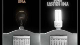 Havells CFL Long Lasting