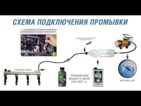 Что такое промывка инжектора самостоятельно