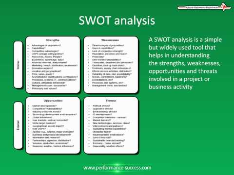 swot and tows analysis of philippine corporations Environment on a philippine  structure lab answers swot tows strategy analysis precisa inc the arena  key when corporations rule the world.