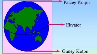 Ekvator çizgisinden 1 lira atarsanız ne olur???