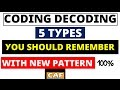 5 Types of Coding and Decoding  you Should know  With  NEW PATTERN For SBI PO  IBPS etc waptubes