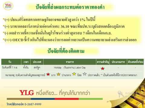 YLG NightUpdate 07-09-15