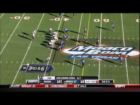 Bishop Sankey vs Boise State (2012 Bowl) video.