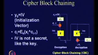Mod-01 Lec-18 Modes Of Operation Of Block Ciphers