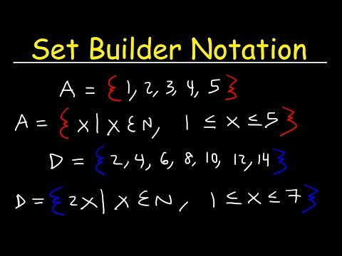 Set Builder Notation and Roster Method