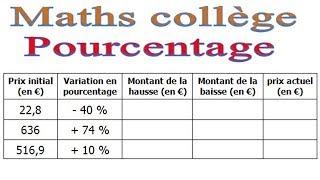 Maths 6ème - Le pourcentage Exercice 4