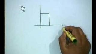 Lecture - 43 FIR Design By Frequency Sampling (Contd.)