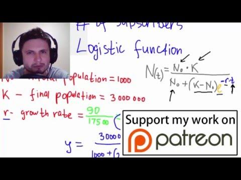 Logistic Functions + YouTube Subscribers = YouTube Mathematics