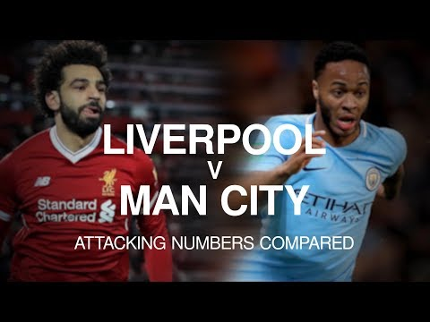 Liverpool V Manchester City - Attacking Statistics Compared