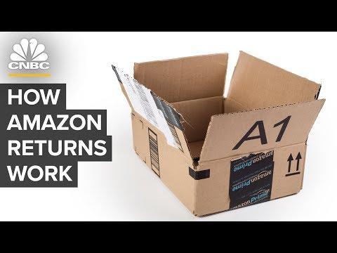 How Amazon Returns Work