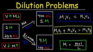 This chemistry video tutorial explains how to solve common dilution problems using a simple formula using concentration or molarity with volume.  This video also provides the equations needed to calculate the concentration of a solution after evaporation and after mixing two solutions with the same substance and with different substances.  This video contains plenty of examples and practice problems.New Chemistry Video Playlist:https://www.youtube.com/watch?v=bka20Q9TN6M&t=25s&list=PL0o_zxa4K1BWziAvOKdqsMFSB_MyyLAqS&index=1Access to Premium Videos:https://www.patreon.com/MathScienceTutorFacebook:  https://www.facebook.com/MathScienceTutoring/