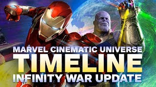 Video The Marvel Cinematic Universe Timeline in Chronological Order (Infinity War Update) MP3, 3GP, MP4, WEBM, AVI, FLV Oktober 2018