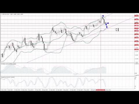 Прогноз на неделю с 12 по 16.05.2014: EUR/USD, GBP/USD и USD/JPY