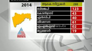 Maharashtra, Haryana Election result:BJP waves on two states