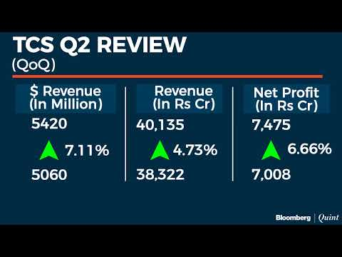 TCS Management On Q2 Earnings And Future Trend
