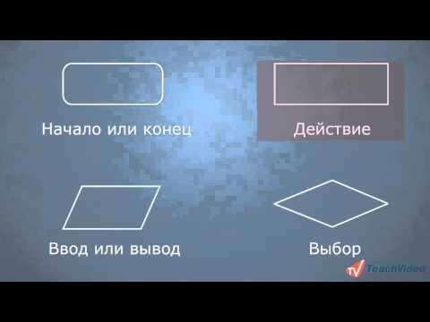 блок-схемы алгоритма