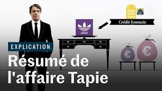Video Comprendre l'affaire Tapie en 5 minutes MP3, 3GP, MP4, WEBM, AVI, FLV Juli 2017
