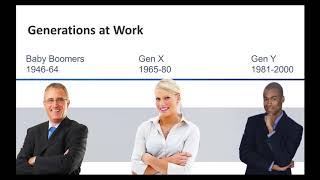 Video of Generations in the Workplace webinar