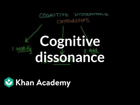 Cognitive Dissonance Video Cognition Khan Academy