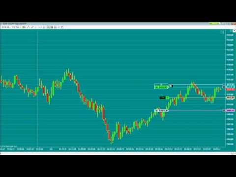 Winborn Traders Review Emini S&P Day Trading Room $ES_F #ES_F