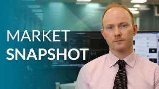 LCG's Market Snapshot: Dovish Fed forecasts could help gold