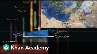 Ancient Greeks and Persians  World History  Khan Academy