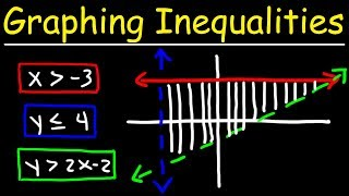 This algebra youtube video tutorial explains how to graph systems of linear inequalities in two variables.  It contains plenty of examples and practice problems that will help you to master the topic.