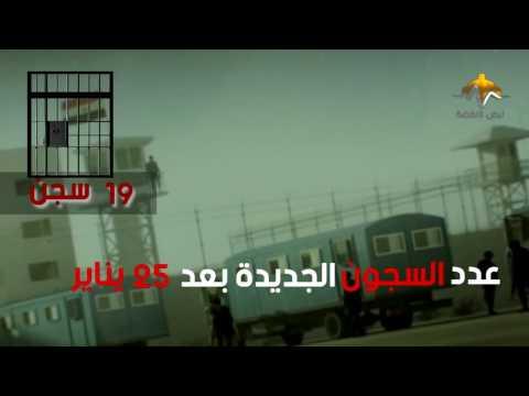 اتفرج وشوف السجون المصرية