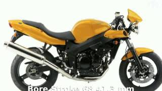 6. Triumph Speed Four Top Speed and Dealers