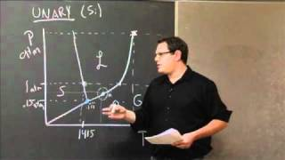Final Exam B, Problem 7   MIT 3.091SC Introduction To Solid State Chemistry, Fall 2010