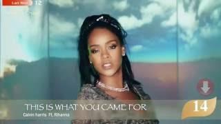 UK Top 40 Single Music SEPTEMBER 2016 - BBC Update 9th September 2016 ===================== RANDOM TAGS: charts june 2016, charts june, top, 20, charts, new,...