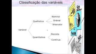 Estatística: Conceitos básicos vídeo 01