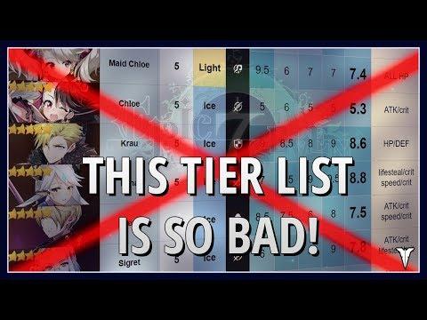 Epic Seven | Don't Follow This Tier List!