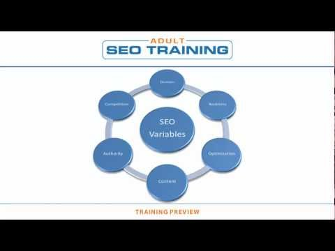 Adult SEO: Link Building