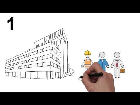 Responsabilité Sociale des Entreprises - Alstom