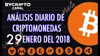 ANALISIS TÉCNICO DE CRIPTOMONEDAS BITCOIN RIPPLE ETHEREUM CASH LITECOIN 29 ENERO 2018 HOY