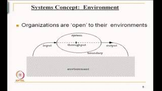Mod-02 Lec-14 Cybernetics And Systems Framework