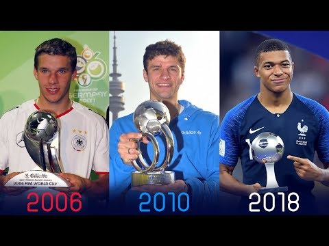 FIFA World Cup Best Young Player Award Winners II 1958 - 2018 II