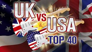 The Ultimate Top 40 Challenge Visit: www.barnyardtheatre.co.za The UK and the USA have always dominated the pop charts ...