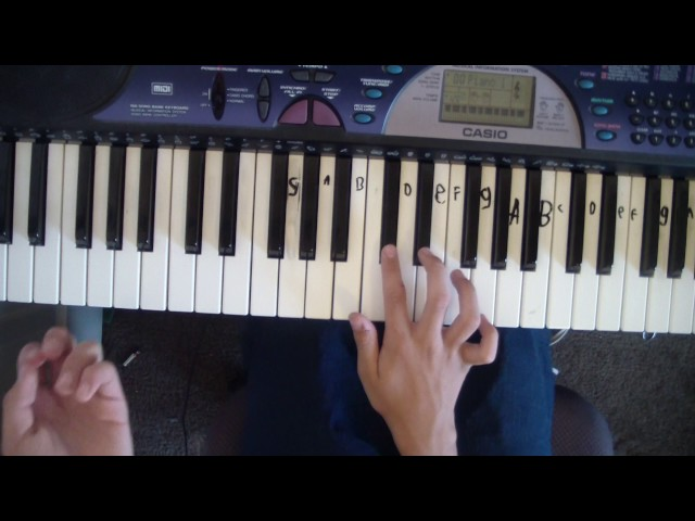 How To Play Sail By Awolnation On Piano Tutorial Sport Videos