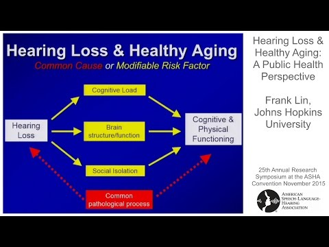 Frank Lin: Hearing Loss and Healthy Aging - A Public Health Perspective