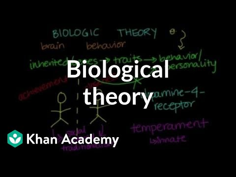 biological theory Aging theory objectives • a scientific aging theory must: – explain how aging relates to the evolution process – explain biological observations concerning.