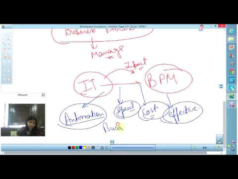 Business Process Management and IT  Lecture 1