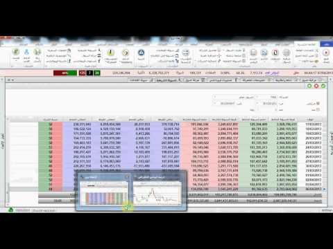 تحليل لتداولات السوق السعودي 6-4-2013
