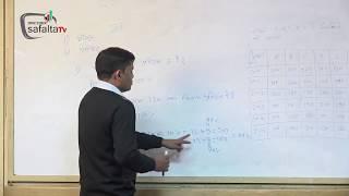 Introduction of Data Interpretation By Suraj Singh Part 2
